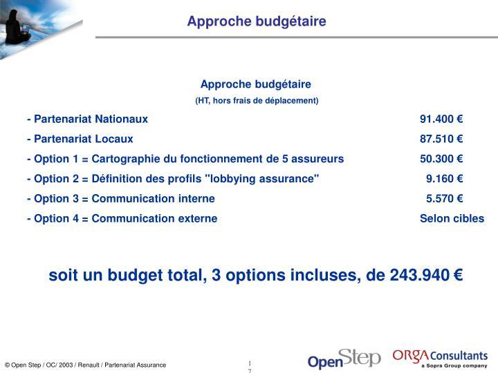 Approche budgétaire