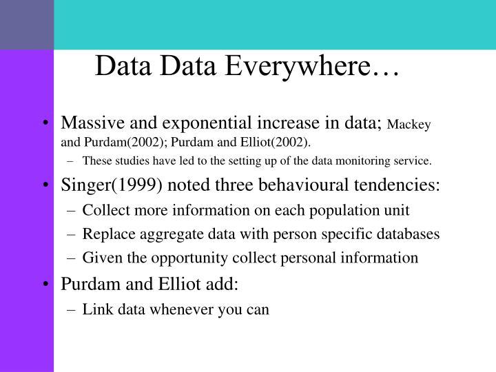 Data Data Everywhere…