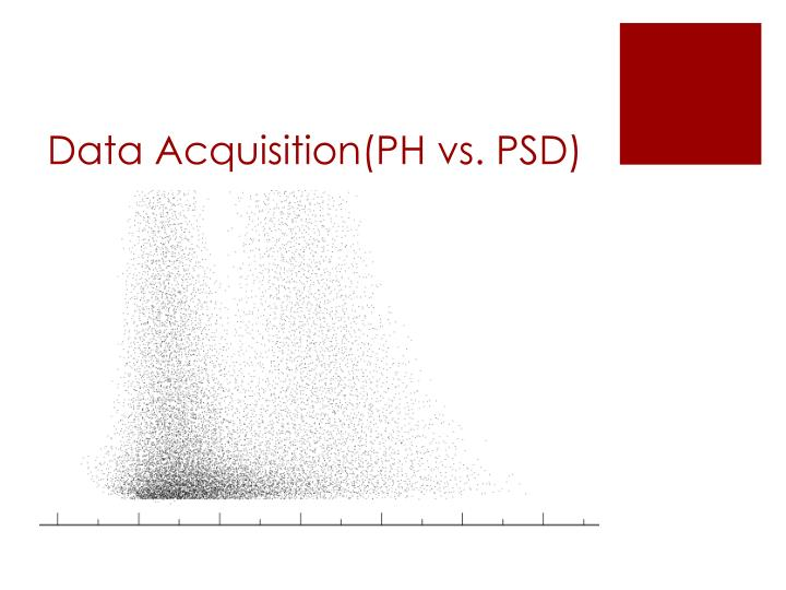 Data Acquisition(PH vs. PSD)