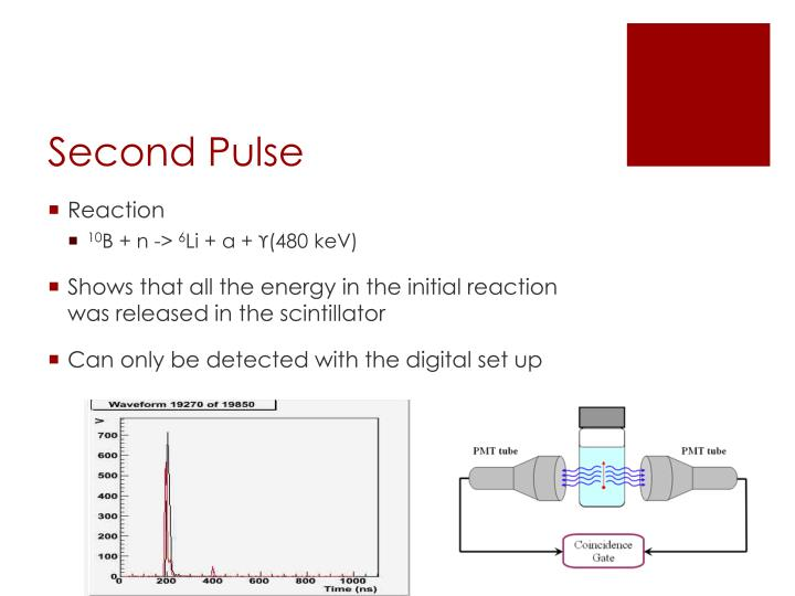 Second Pulse