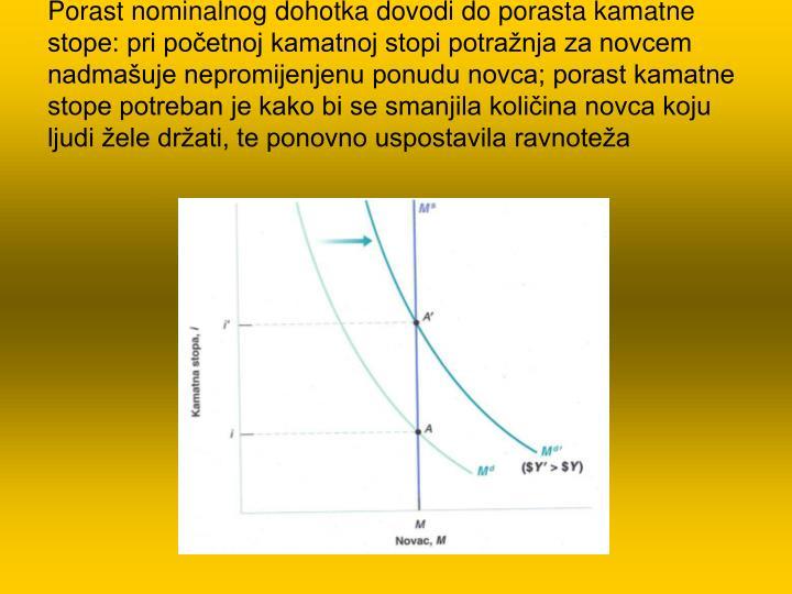 Porast nominalnog dohotka dovodi do porasta kamatne stope: pri početnoj kamatnoj stopi potražnja za novcem nadmašuje nepromijenjenu ponudu novca; porast kamatne stope potreban je kako bi se smanjila količina novca koju ljudi žele držati, te ponovno uspostavila ravnoteža