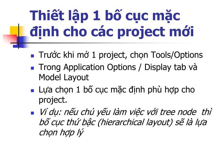 Thiết lập 1 bố cục mặc định cho các project mới