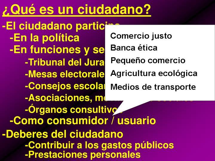 ¿Qué es un ciudadano?