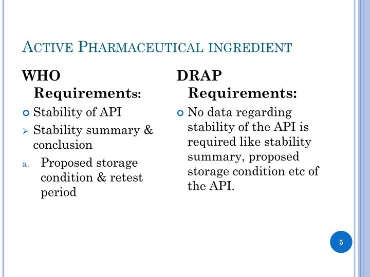 Active Pharmaceutical ingredient