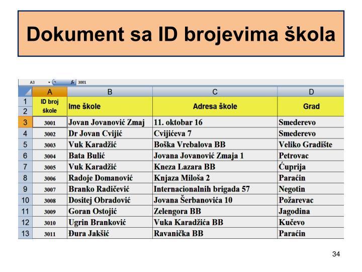 Dokument sa ID brojevima škola