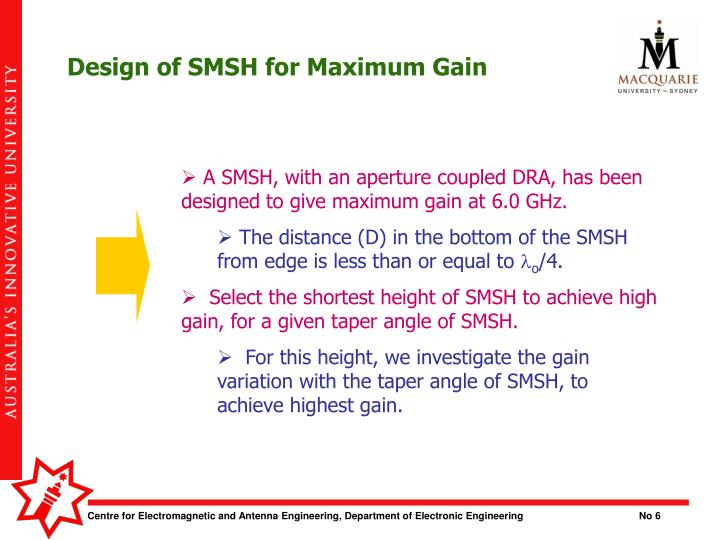 Design of SMSH for Maximum Gain