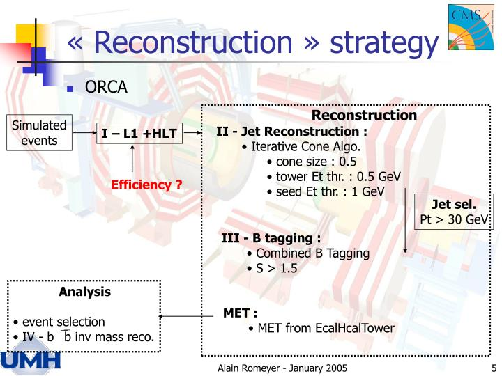 « Reconstruction » strategy