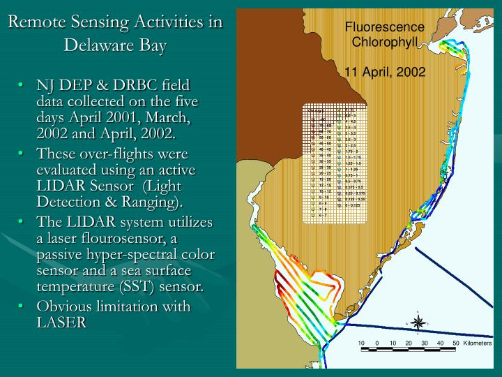 Remote Sensing Activities in Delaware Bay