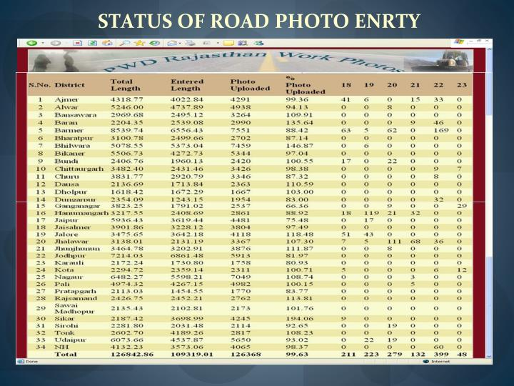 STATUS OF ROAD PHOTO ENRTY