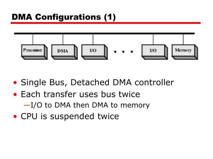 DMA Configurations (1)
