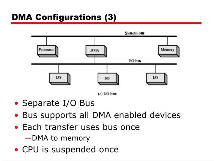 DMA Configurations (3)