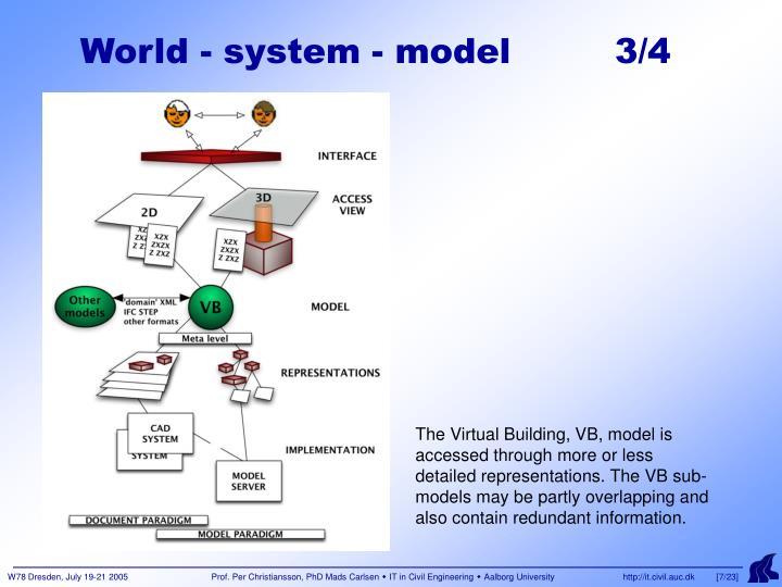 World - system - model         3/4