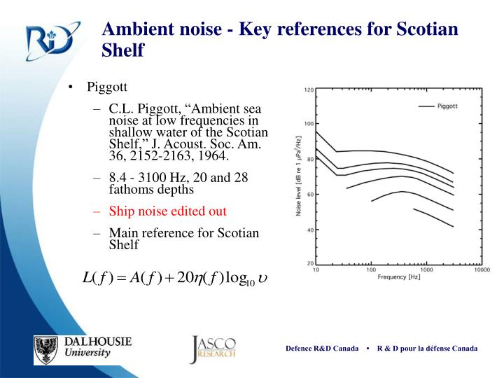 Ambient noise - Key references for Scotian Shelf