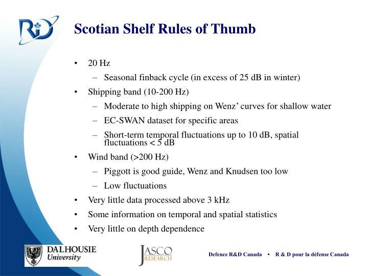 Scotian Shelf Rules of Thumb