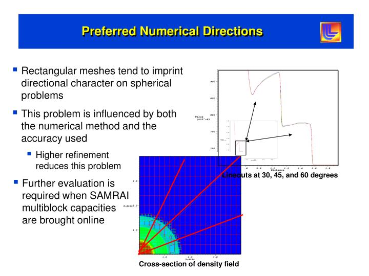 Preferred Numerical Directions