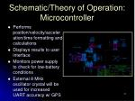 schematic theory of operation microcontroller1