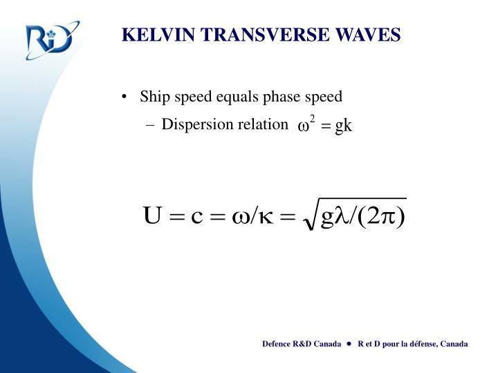 KELVIN TRANSVERSE WAVES
