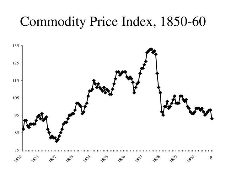 Commodity Price Index, 1850-60