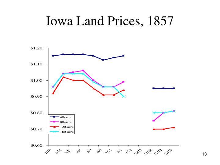 Iowa Land Prices, 1857