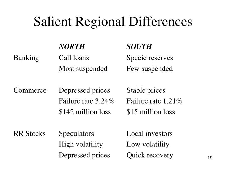 Salient Regional Differences