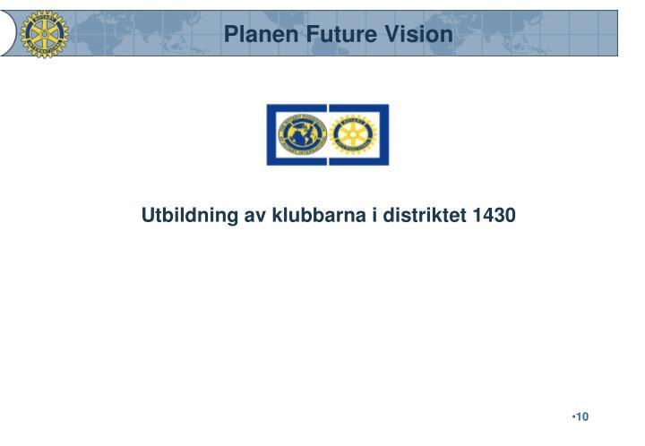 Planen Future Vision