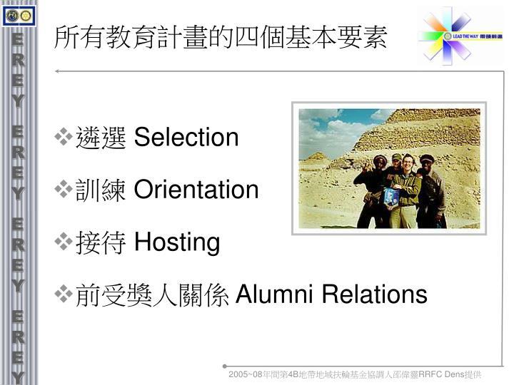 所有教育計畫的四個基本要素