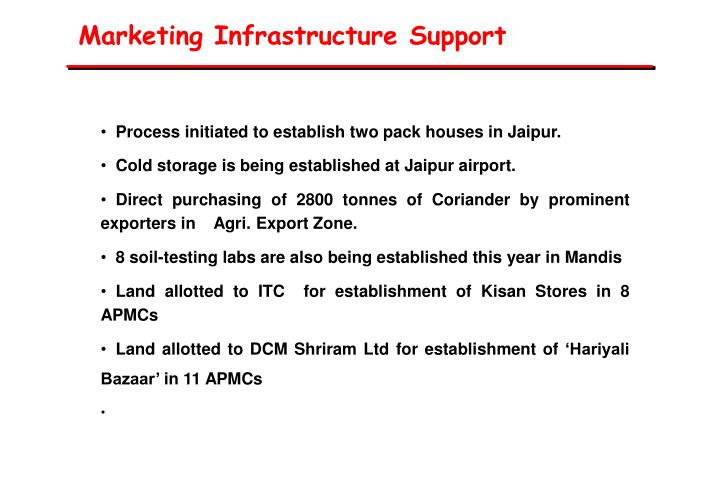 Marketing Infrastructure Support