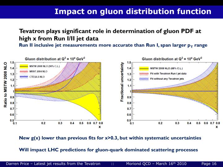 Impact on gluon distribution function