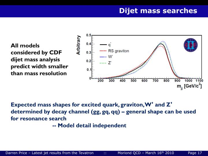 Dijet mass searches