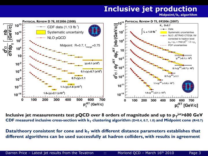 Inclusive jet production