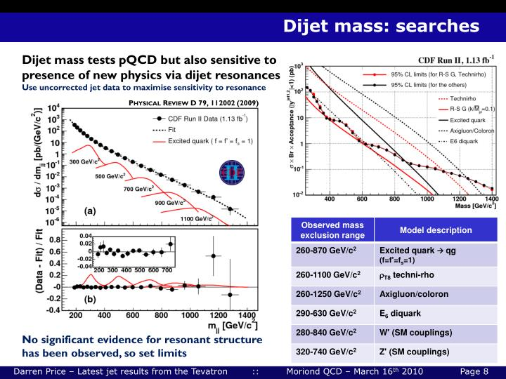 Dijet mass: searches