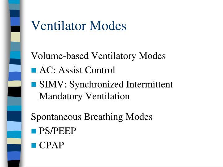 Ventilator Modes