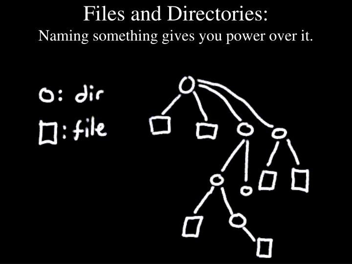 Files and Directories: