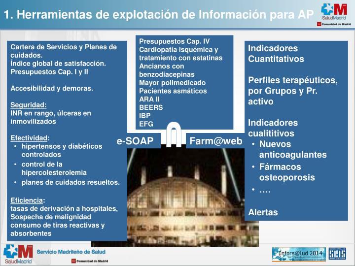 1. Herramientas de explotación de Información para AP