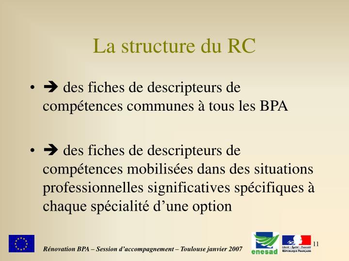 La structure du RC