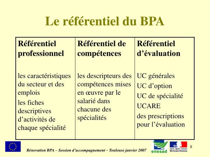 Le référentiel du BPA