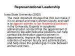 representational leadership1
