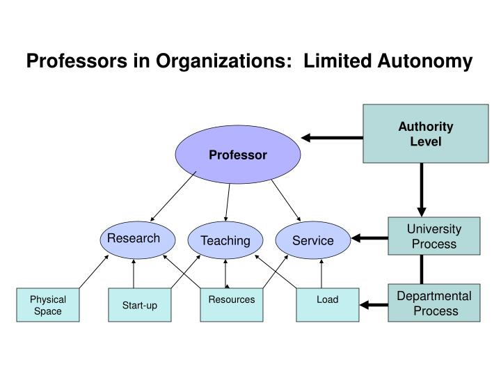 Professors in Organizations:  Limited Autonomy