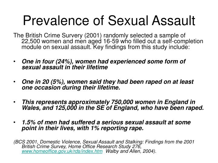 Prevalence of Sexual Assault