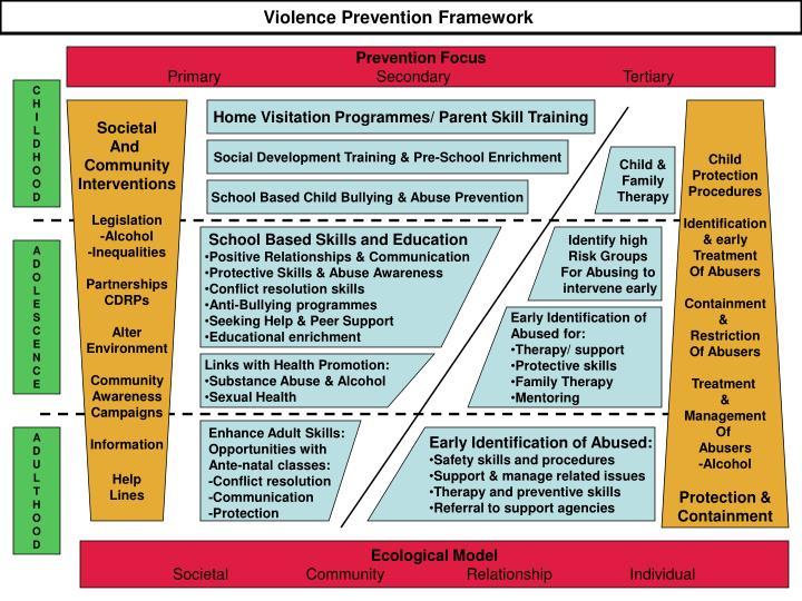 Violence Prevention Framework