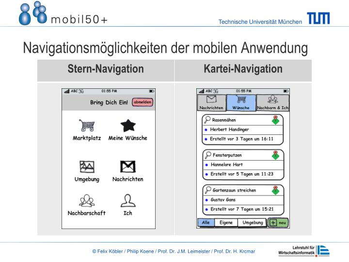 Navigationsmöglichkeiten der mobilen Anwendung