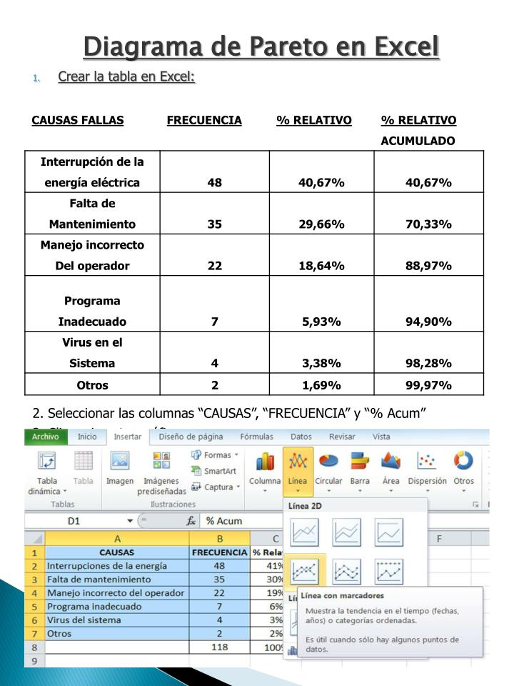 Diagrama de Pareto en Excel