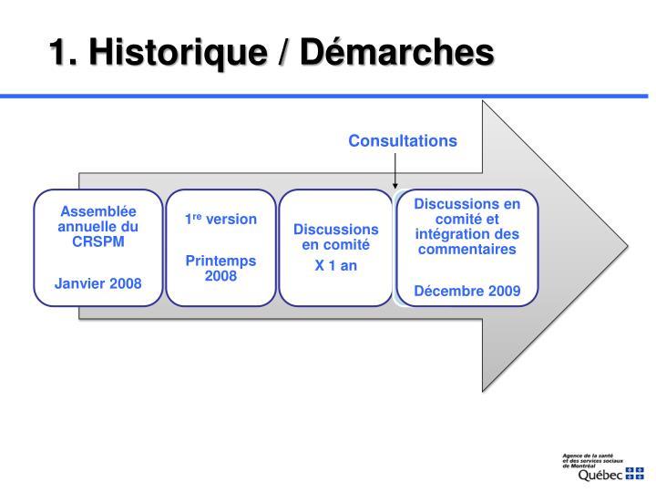 1. Historique / Démarches