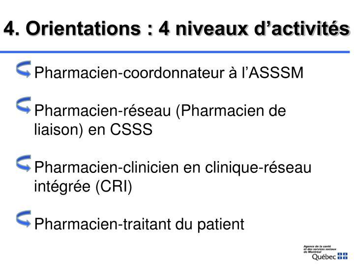 4. Orientations : 4 niveaux d'activités