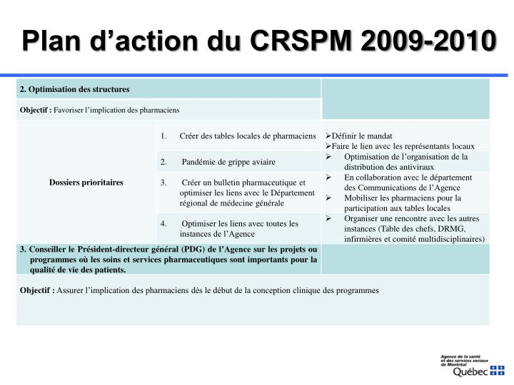 Plan d'action du CRSPM 2009-2010