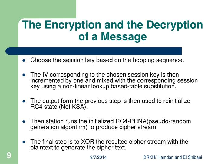 The Encryption and the Decryption of a Message