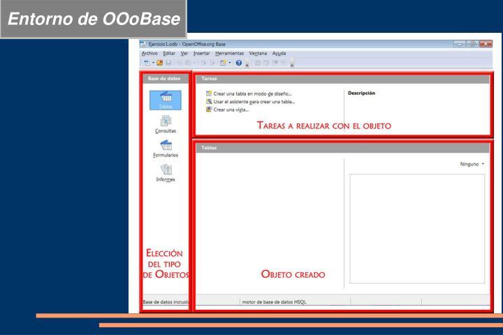 Entorno de OOoBase