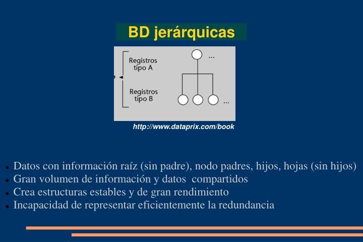 BD jerárquicas