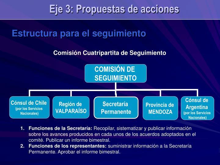 Eje 3: Propuestas de acciones