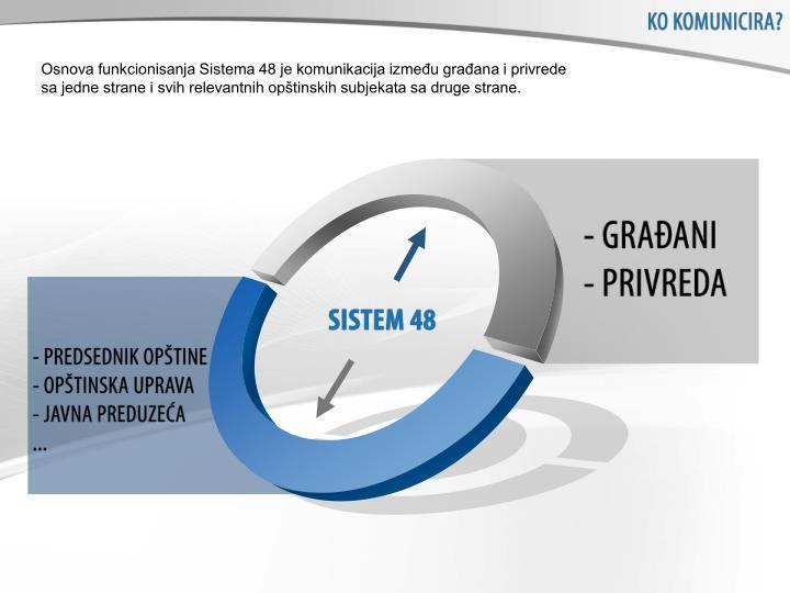 Osnova funkcionisanja Sistema 48 je komunikacija između građana i privrede sa jedne strane i svih relevantnih opštinskih subjekata sa druge strane.